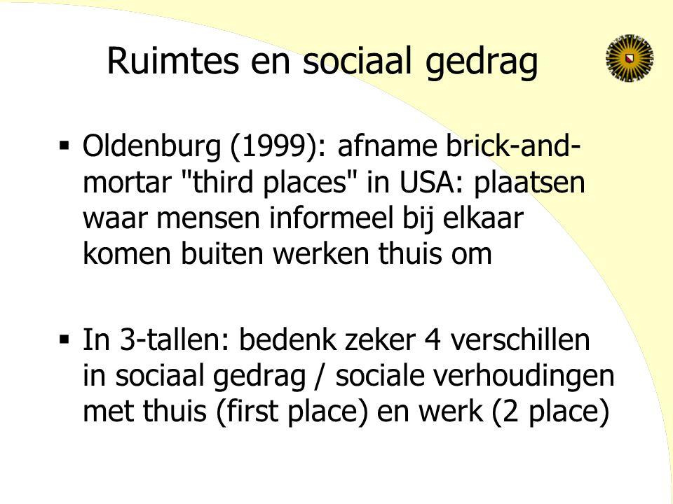 Ruimtes en sociaal gedrag