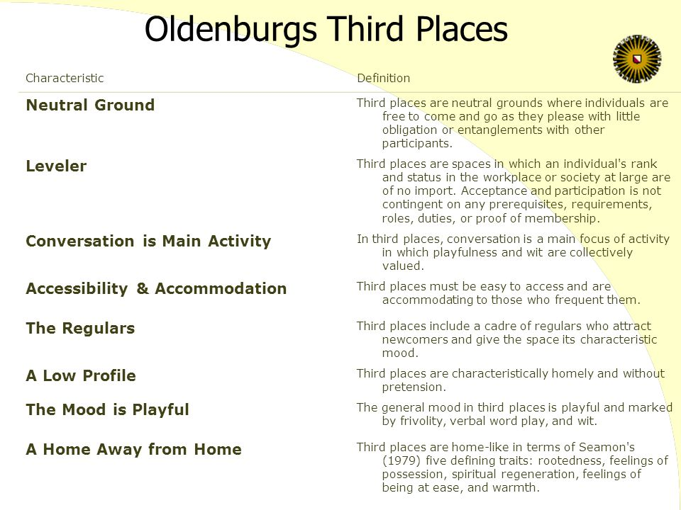 Oldenburgs Third Places
