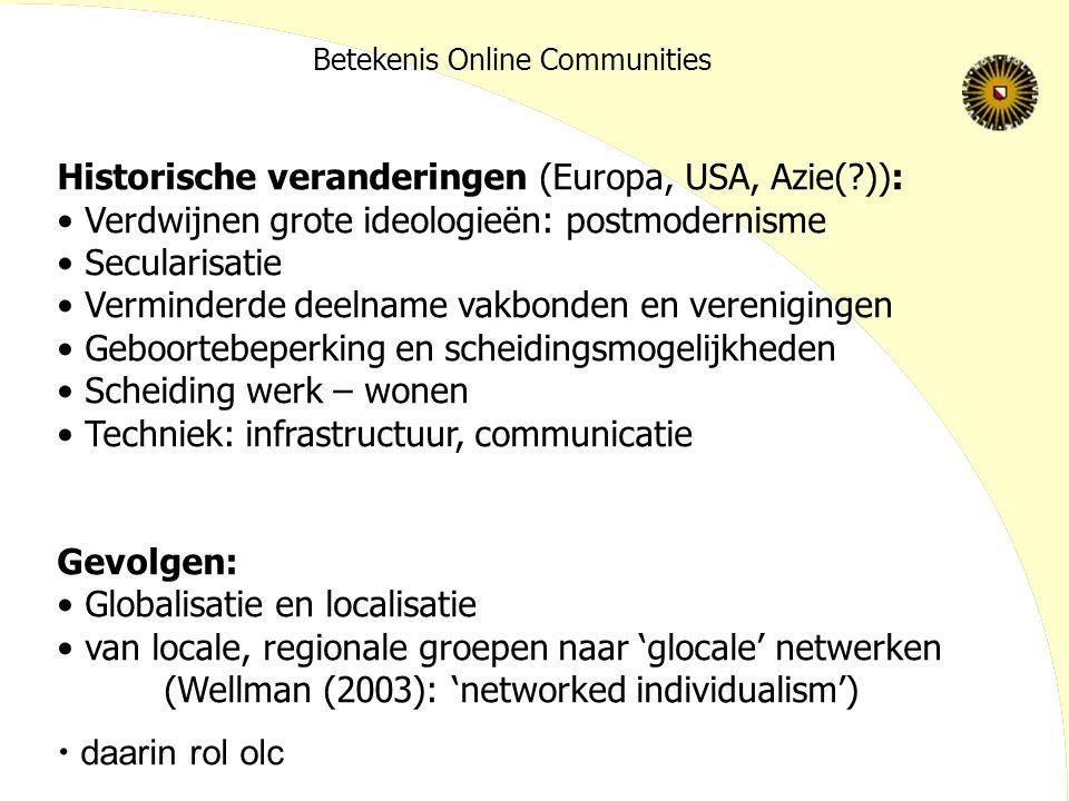 Betekenis Online Communities