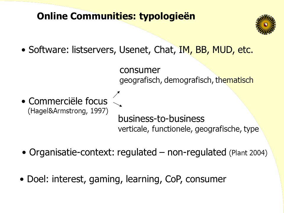 Online Communities: typologieën