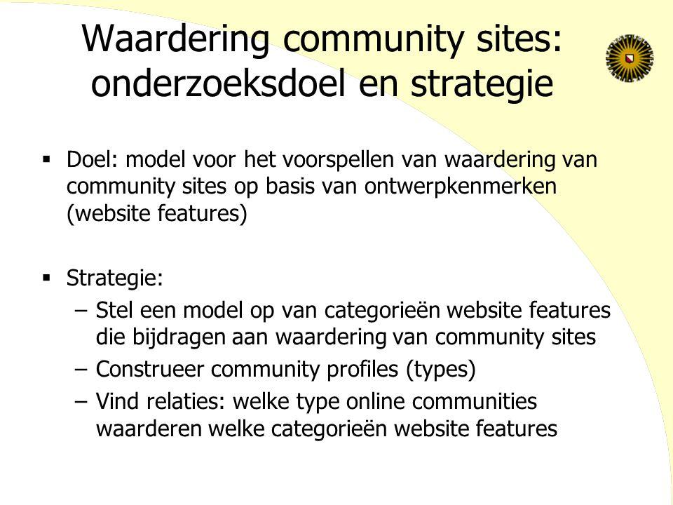 Waardering community sites: onderzoeksdoel en strategie