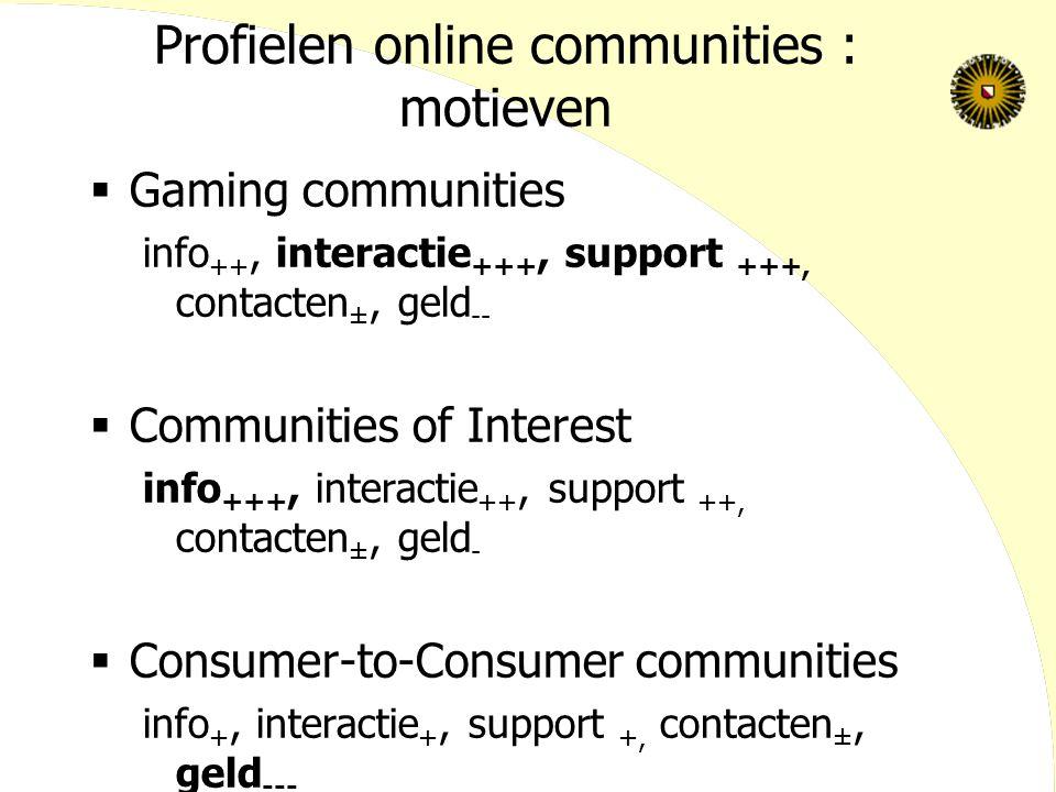 Profielen online communities : motieven