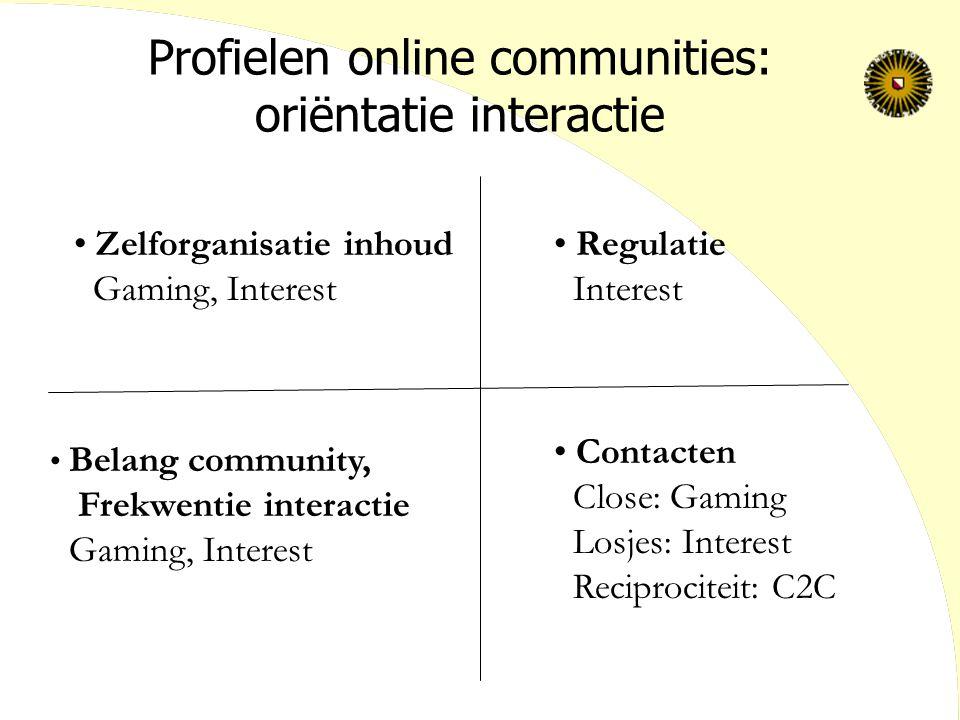 Profielen online communities: oriëntatie interactie