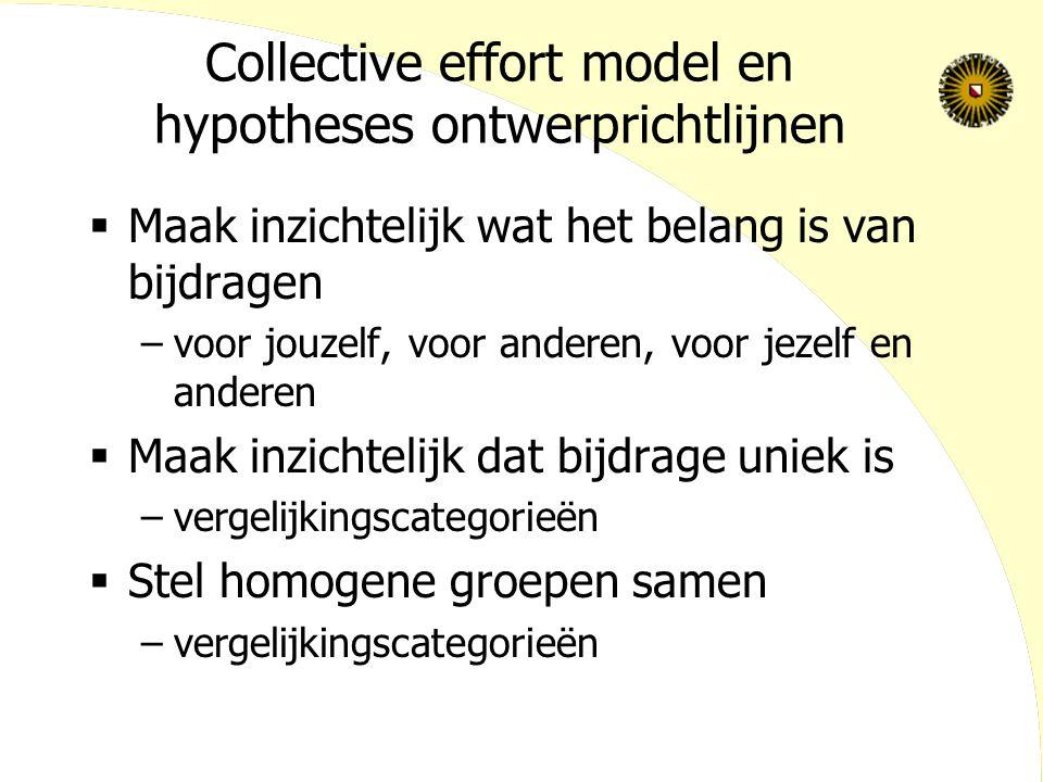 Collective effort model en hypotheses ontwerprichtlijnen
