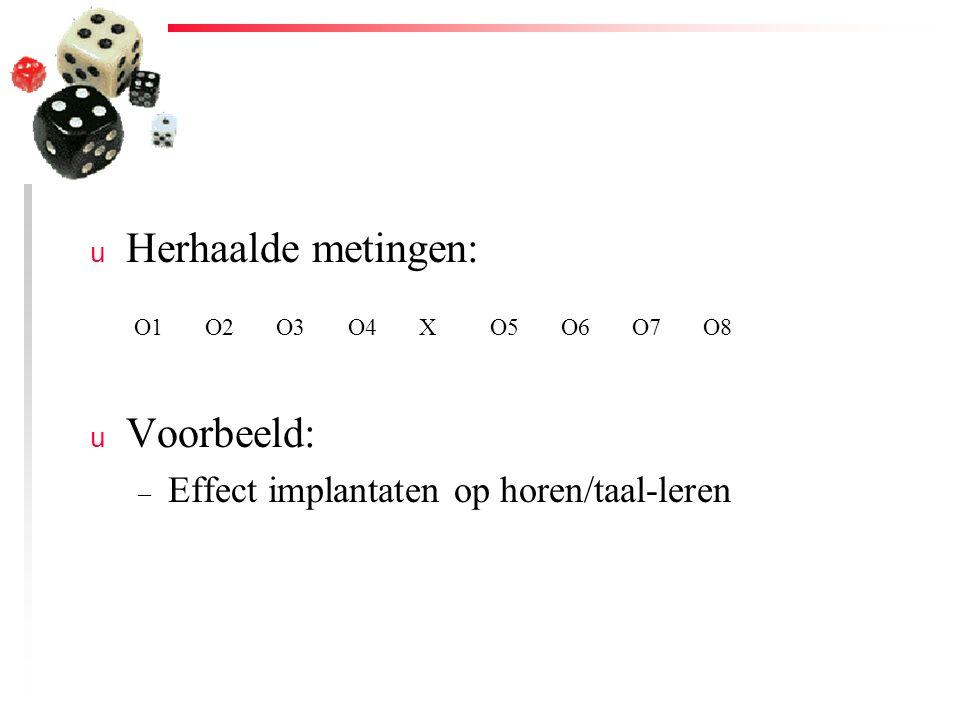 Herhaalde metingen: Voorbeeld: Effect implantaten op horen/taal-leren