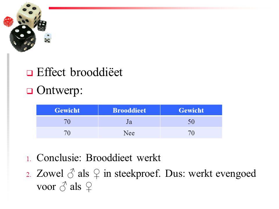 Effect brooddiëet Ontwerp: Conclusie: Brooddieet werkt