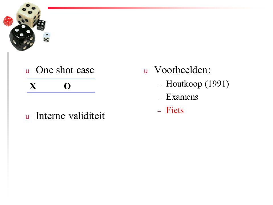 One shot case Interne validiteit Voorbeelden: Houtkoop (1991) Examens