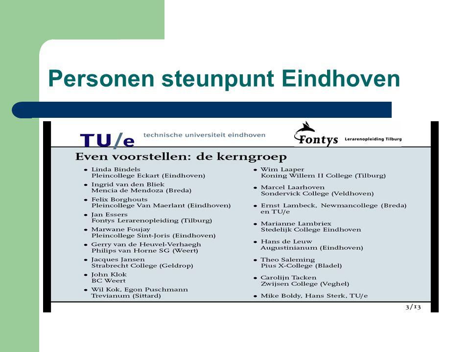 Personen steunpunt Eindhoven