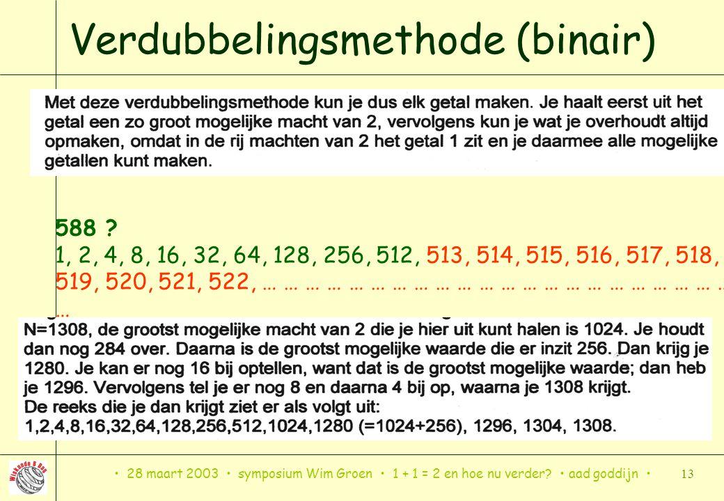 Verdubbelingsmethode (binair)
