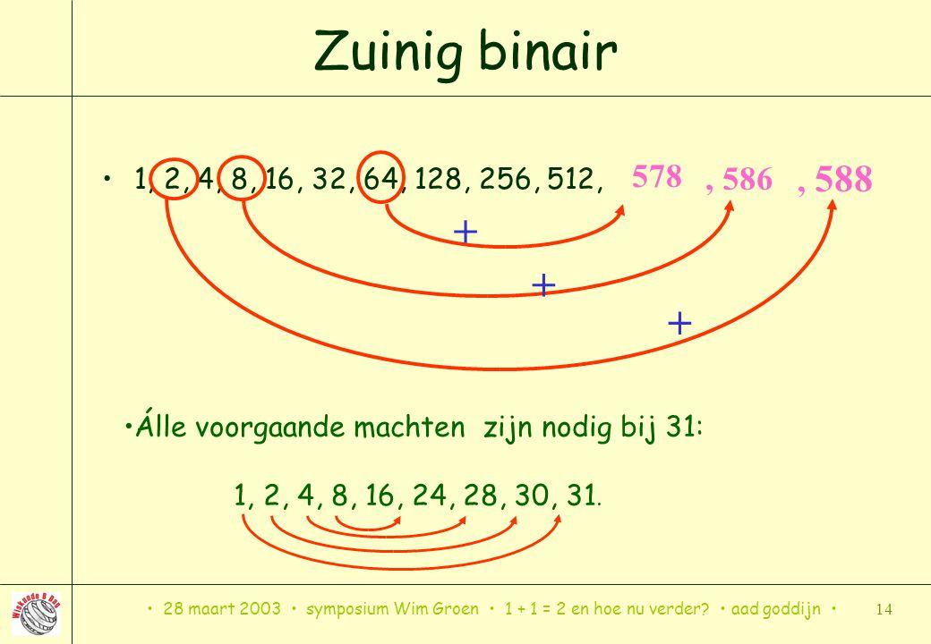 Zuinig binair , 588. + , 586. + + 578. 1, 2, 4, 8, 16, 32, 64, 128, 256, 512,