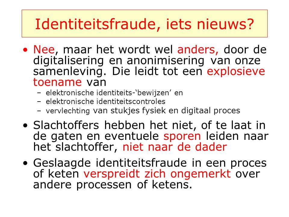 Identiteitsfraude, iets nieuws