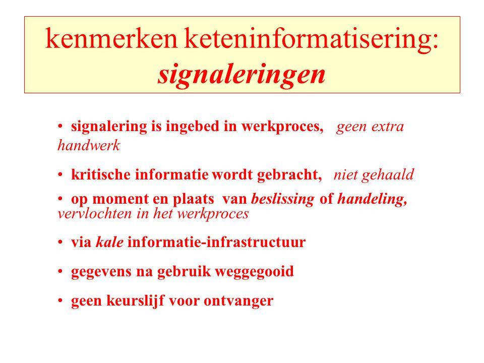 kenmerken keteninformatisering: signaleringen