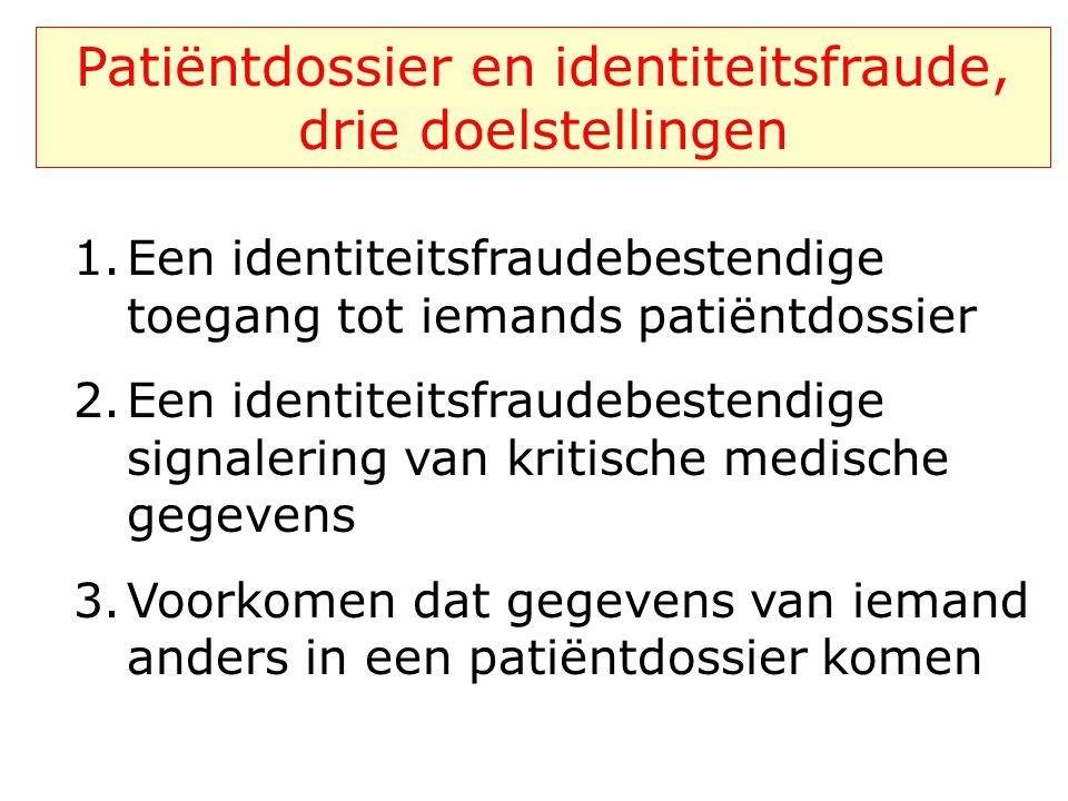 Patiëntdossier en identiteitsfraude,