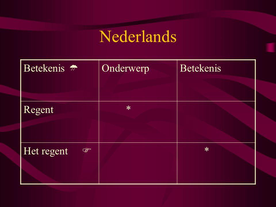 Nederlands Betekenis  Onderwerp Betekenis Regent * Het regent 