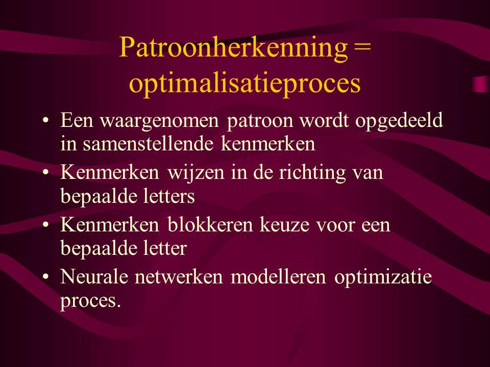 Patroonherkenning = optimalisatieproces