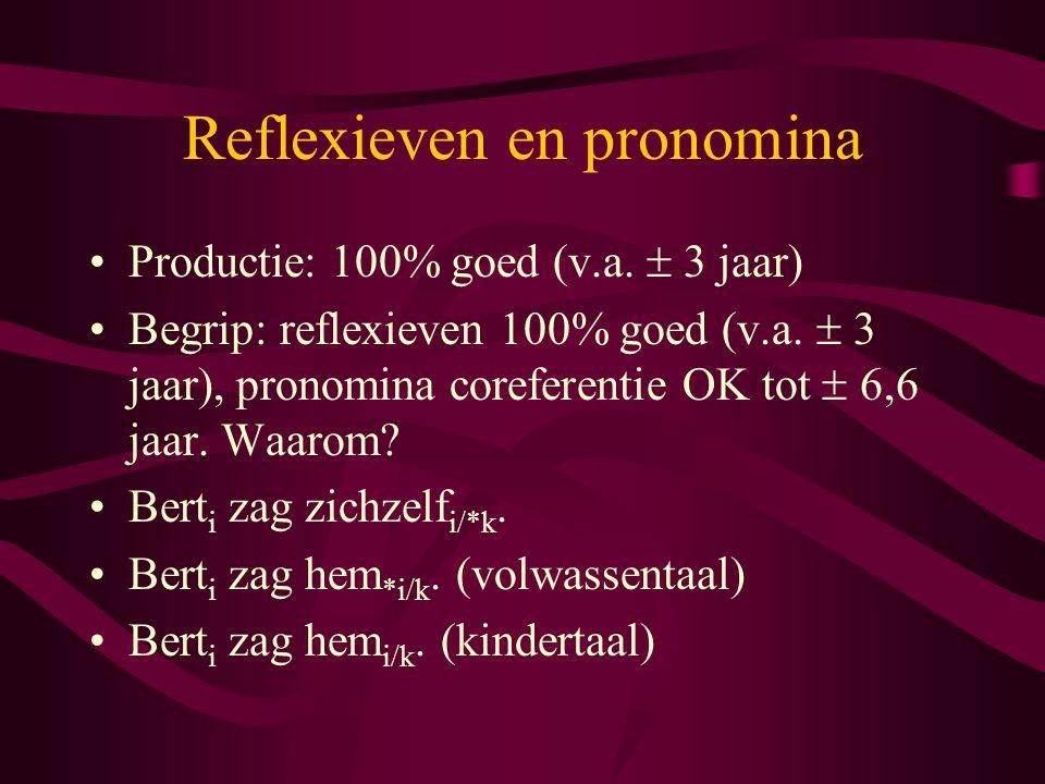 Reflexieven en pronomina