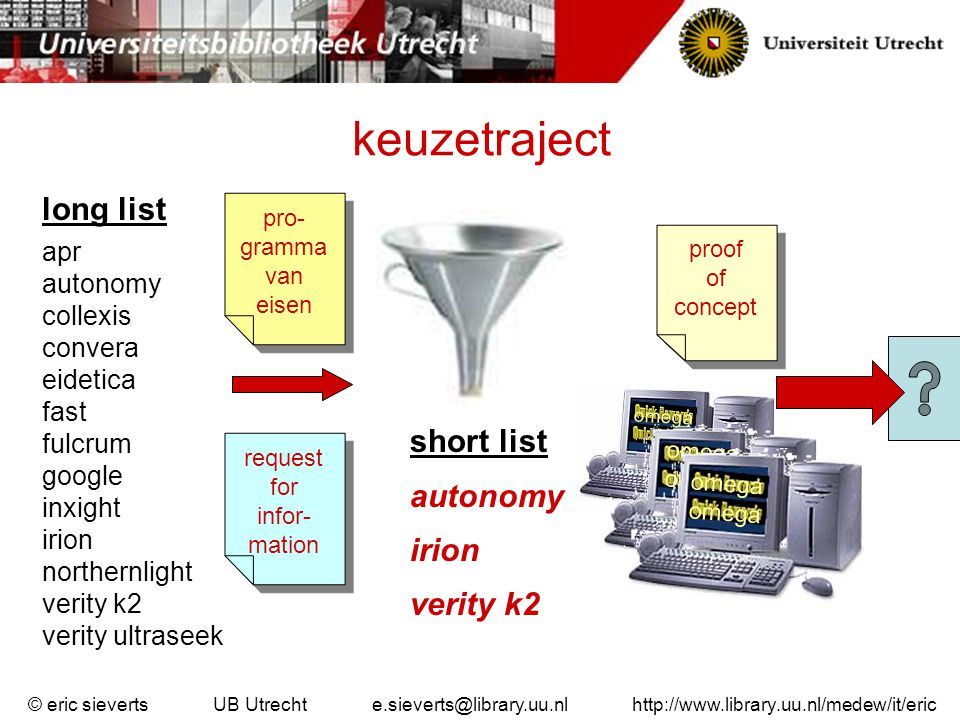 keuzetraject long list short list autonomy irion verity k2 apr