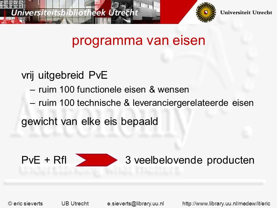 programma van eisen vrij uitgebreid PvE gewicht van elke eis bepaald