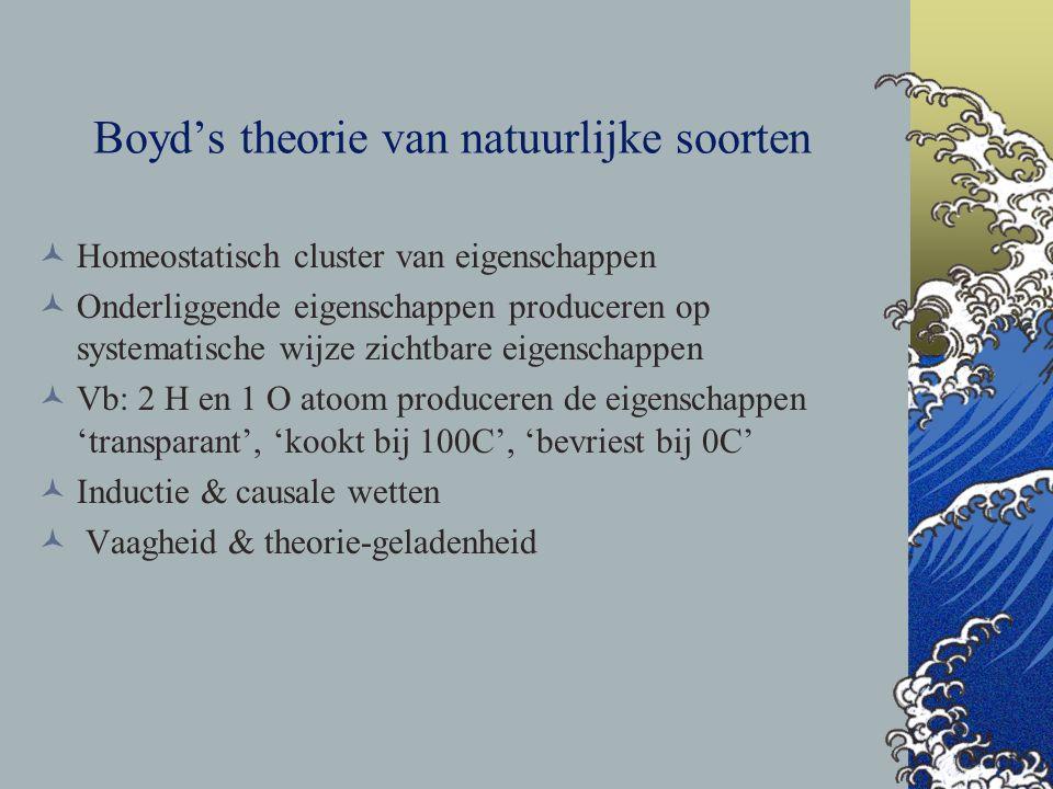 Boyd's theorie van natuurlijke soorten