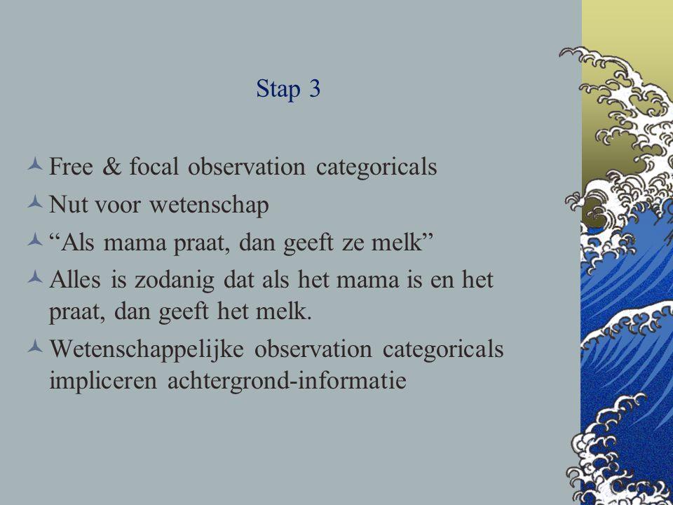 Stap 3 Free & focal observation categoricals. Nut voor wetenschap. Als mama praat, dan geeft ze melk