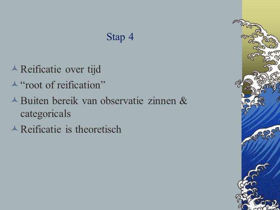 Stap 4 Reificatie over tijd. root of reification Buiten bereik van observatie zinnen & categoricals.