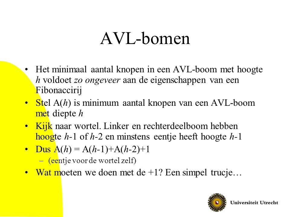 AVL-bomen Het minimaal aantal knopen in een AVL-boom met hoogte h voldoet zo ongeveer aan de eigenschappen van een Fibonaccirij.