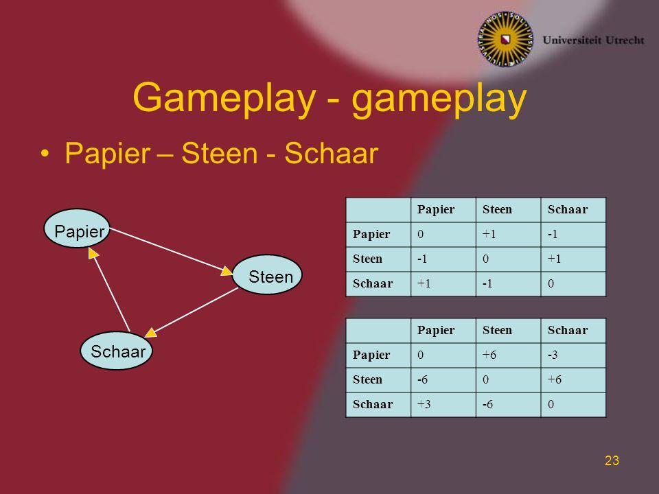Gameplay - gameplay Papier – Steen - Schaar Papier Steen Schaar Papier