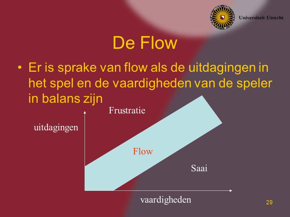 De Flow Er is sprake van flow als de uitdagingen in het spel en de vaardigheden van de speler in balans zijn.