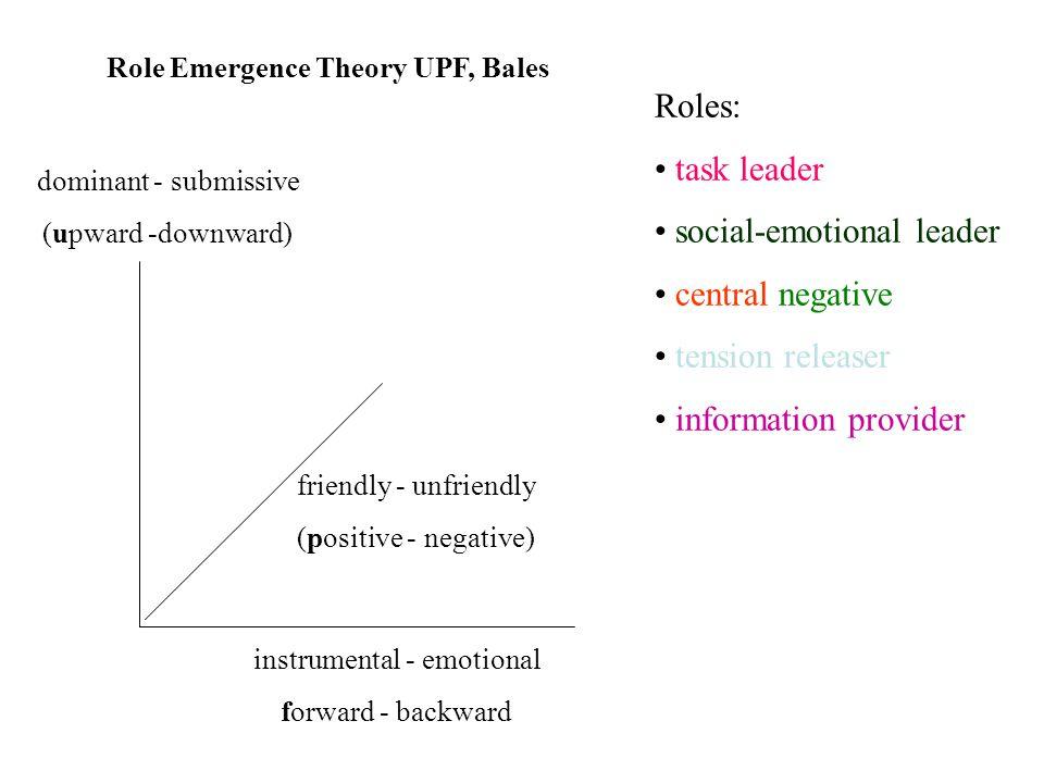 Role Emergence Theory UPF, Bales