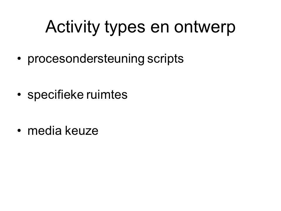 Activity types en ontwerp