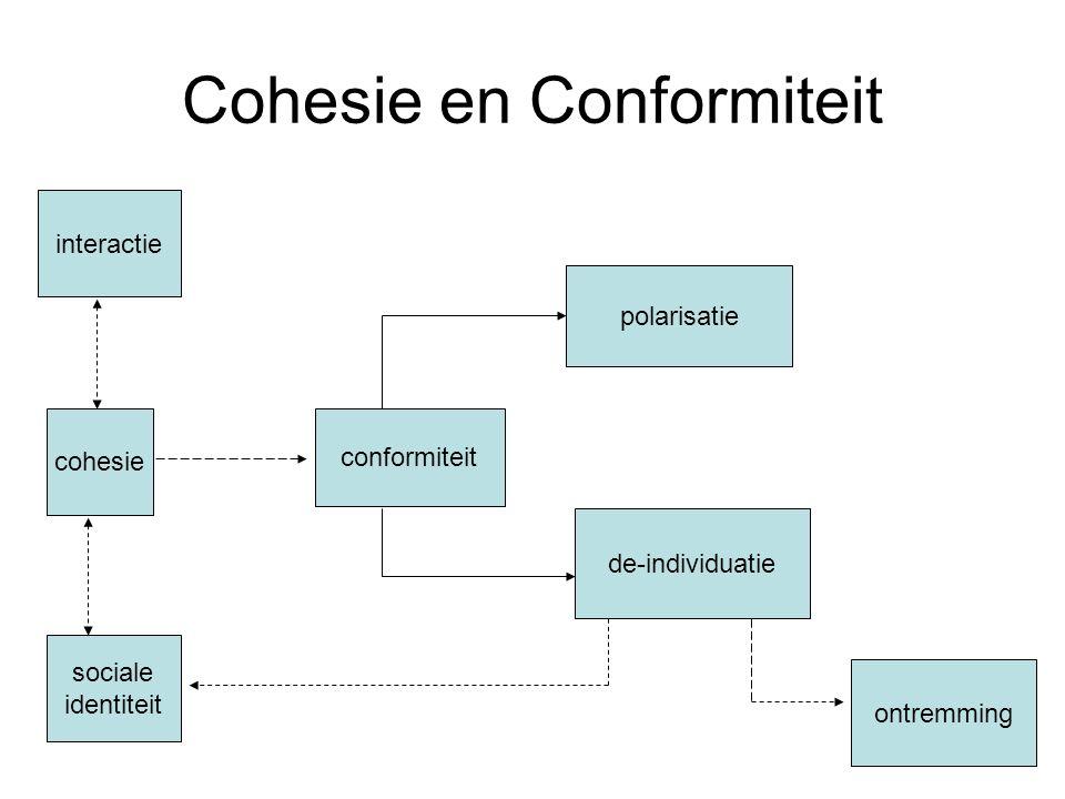 Cohesie en Conformiteit