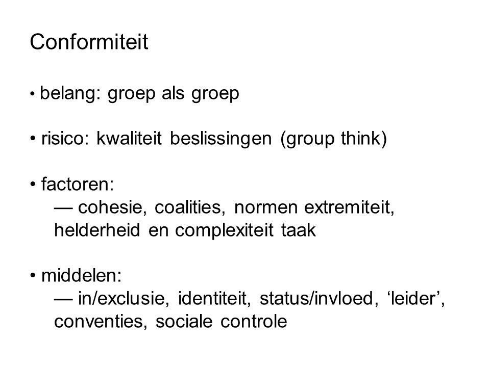 Conformiteit risico: kwaliteit beslissingen (group think) factoren:
