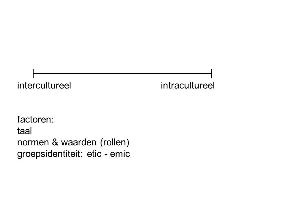 intercultureel intracultureel