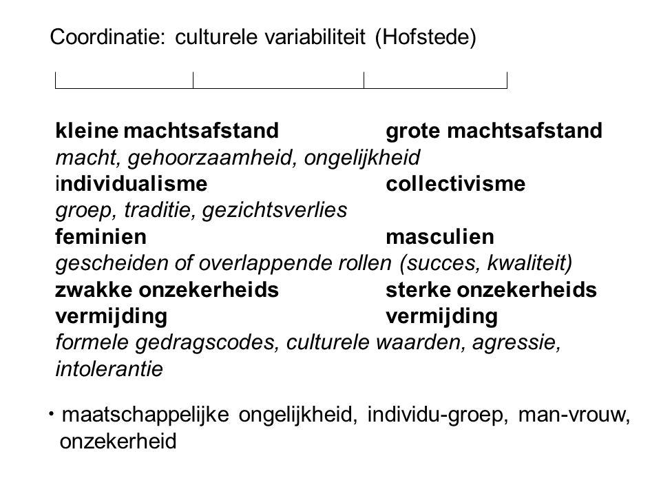 Coordinatie: culturele variabiliteit (Hofstede)