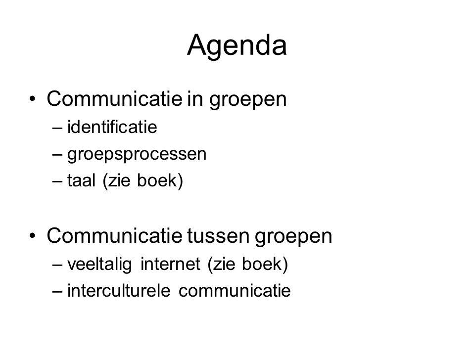 Agenda Communicatie in groepen Communicatie tussen groepen