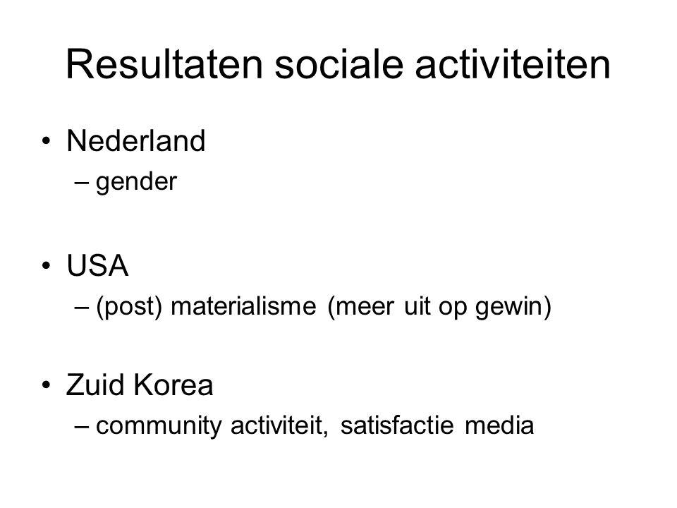 Resultaten sociale activiteiten