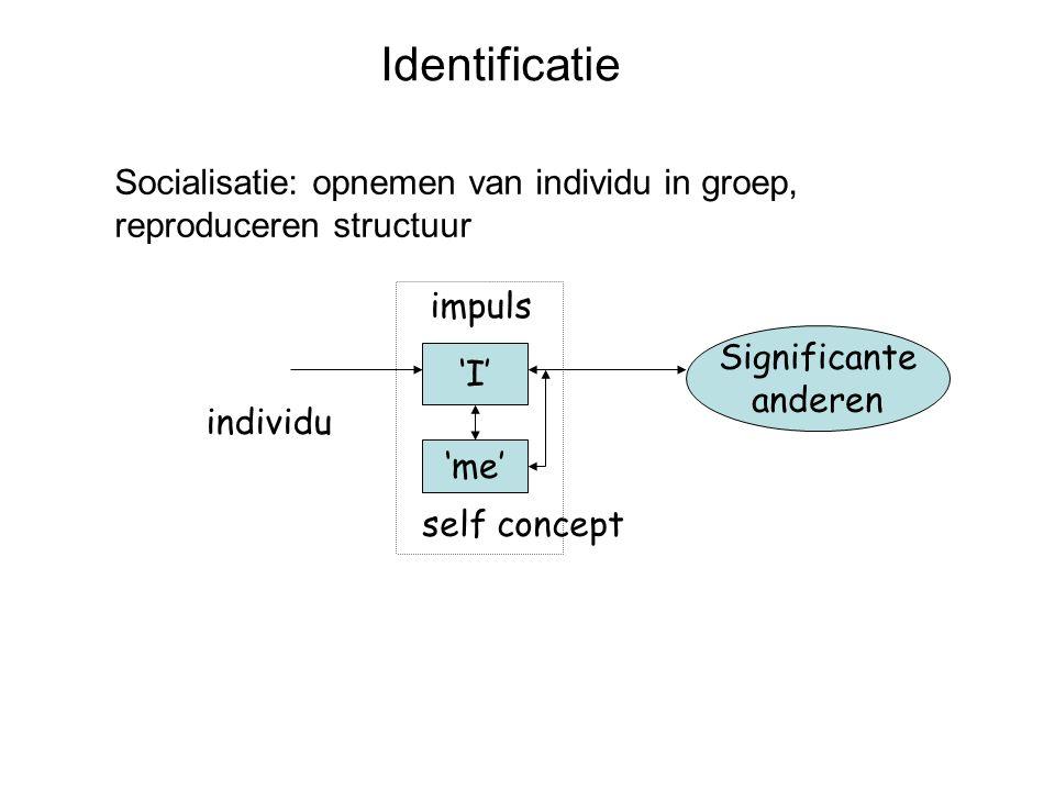Identificatie Socialisatie: opnemen van individu in groep,
