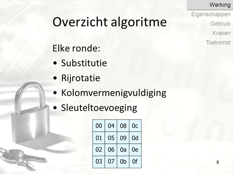 Overzicht algoritme Elke ronde: Substitutie Rijrotatie