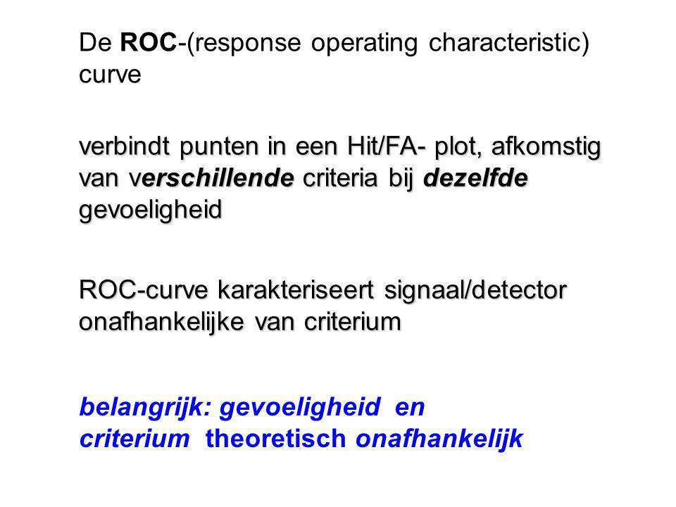 De ROC-(response operating characteristic) curve