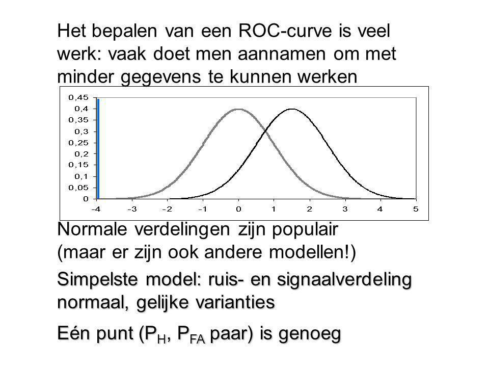Het bepalen van een ROC-curve is veel werk: vaak doet men aannamen om met minder gegevens te kunnen werken