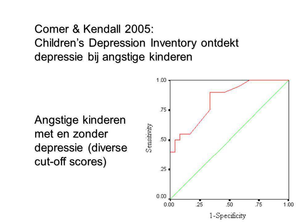 Comer & Kendall 2005: Children's Depression Inventory ontdekt depressie bij angstige kinderen.