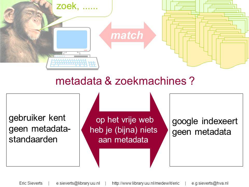 metadata & zoekmachines