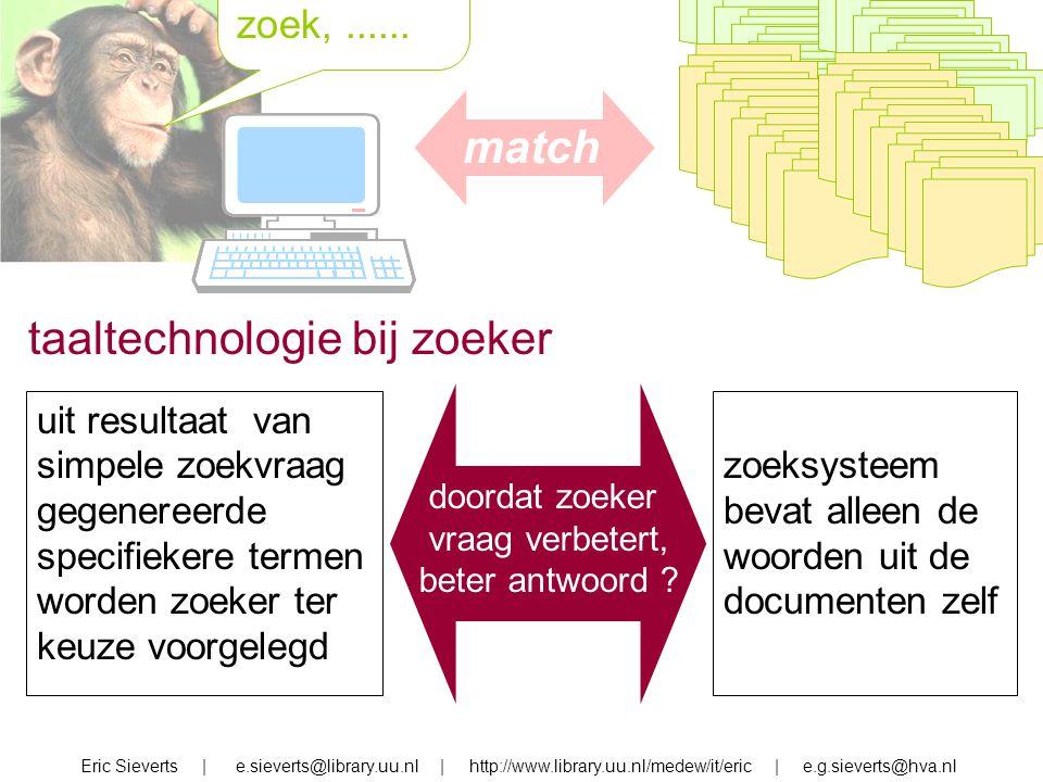 taaltechnologie bij zoeker