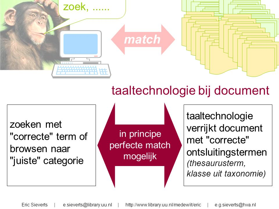 taaltechnologie bij document