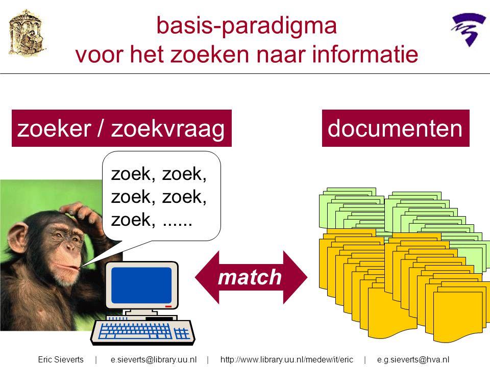 voor het zoeken naar informatie