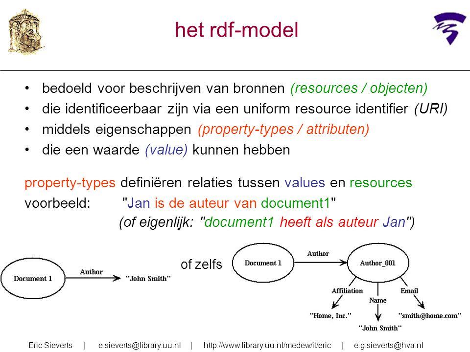 het rdf-model bedoeld voor beschrijven van bronnen (resources / objecten) die identificeerbaar zijn via een uniform resource identifier (URI)