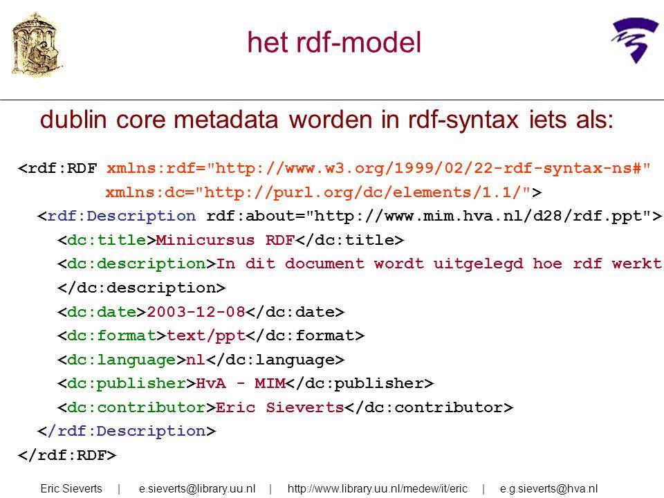 het rdf-model dublin core metadata worden in rdf-syntax iets als: