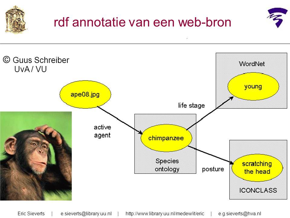 rdf annotatie van een web-bron
