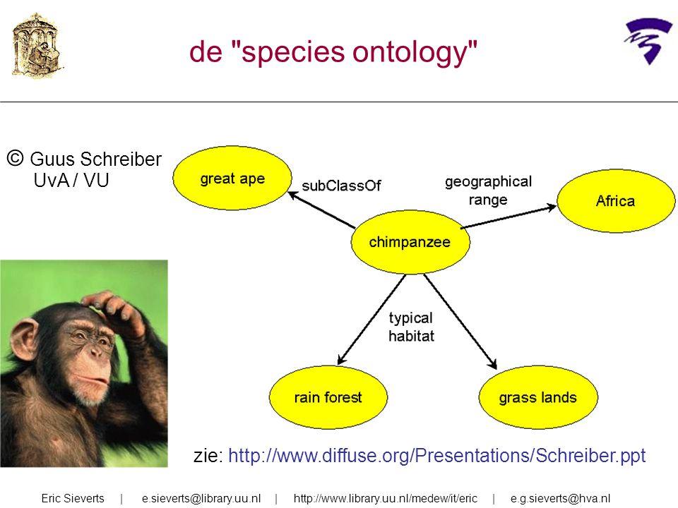 de species ontology © Guus Schreiber UvA / VU