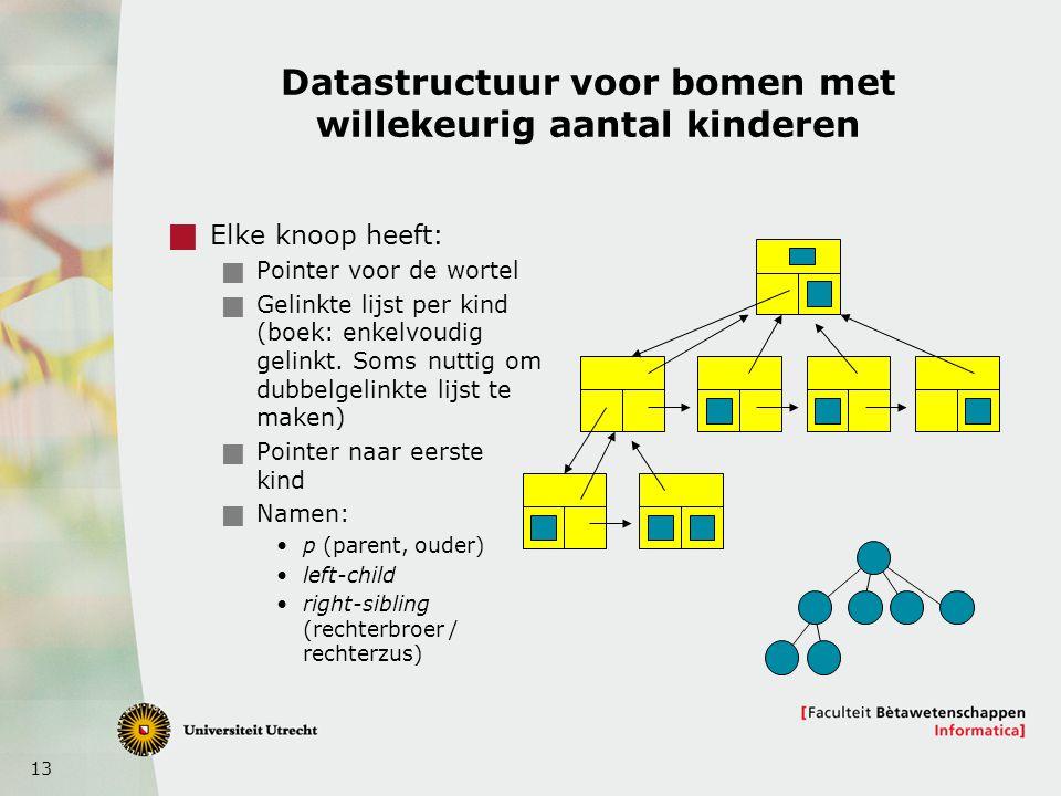Datastructuur voor bomen met willekeurig aantal kinderen
